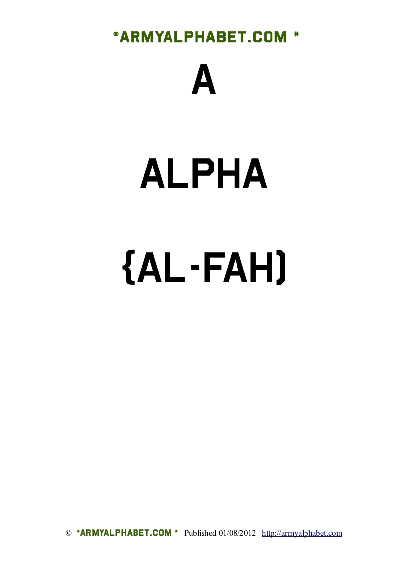 Army Alphabet Nato Phonetic Alphabet Chart Letters Games Test – Military Alphabet Chart