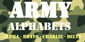 Welcome to the Army Alphabet
